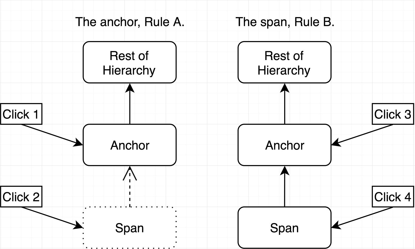 rule_comparison.png