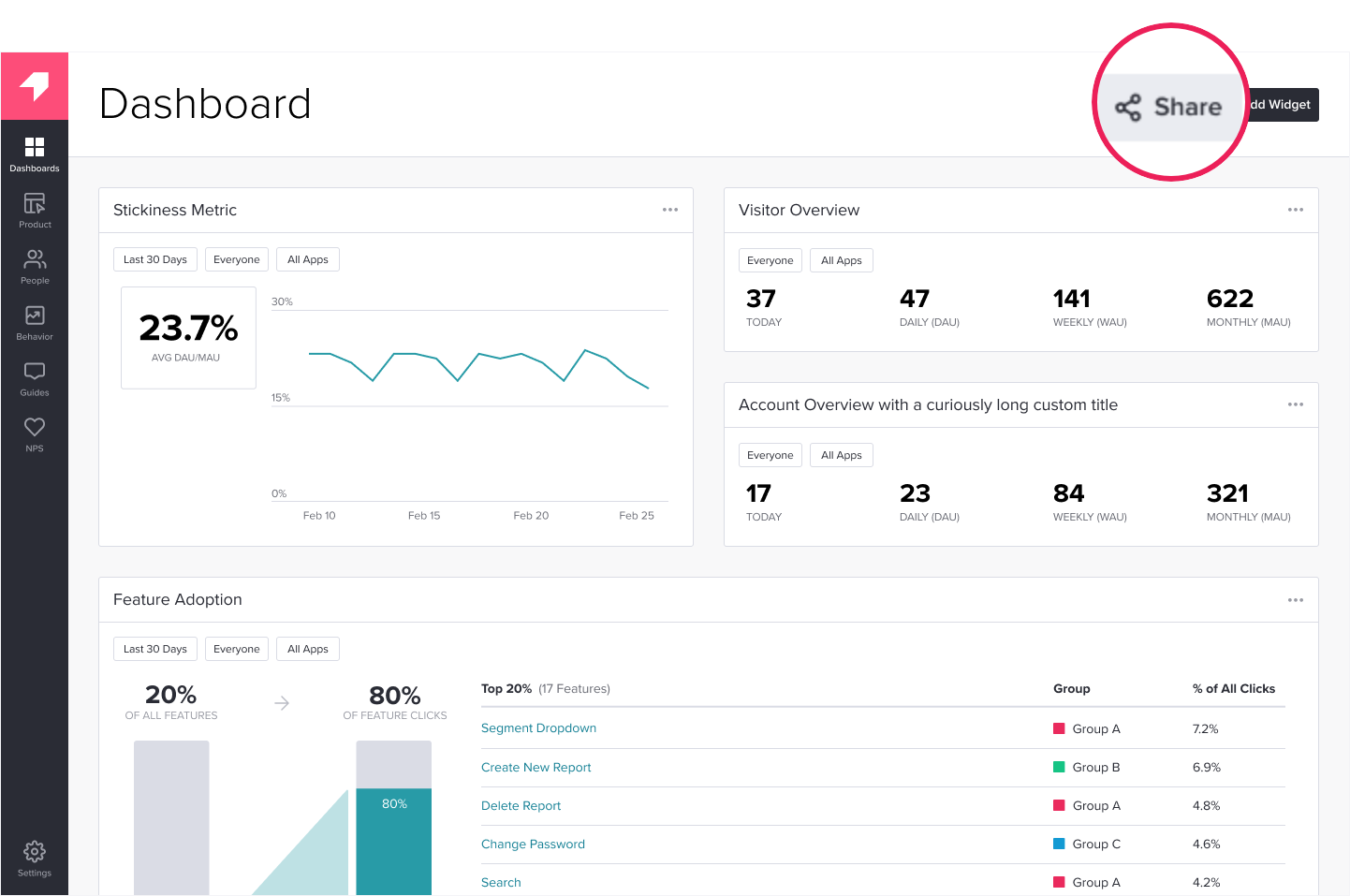 share-dashboard.png